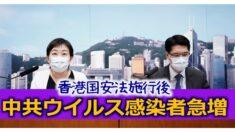国安法施行後 香港の中共ウイルス感染者急増